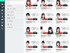 【悲報】総選挙10位の田中美久さん、SHOWROOMで乃木坂3期生どころか坂道候補者達にすら負ける