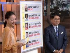 元新体操・畠山愛理さん、シースルーでキャミがスケスケ。