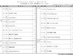 【悲報】生田がキスキス詐欺で出演したMステの視聴率がすごいwwwwwwwwwwww