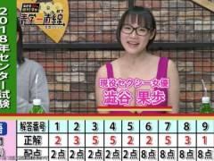 TOEIC990点のAV女優・澁谷果歩さん、センター試験の英語を30分で解いて190/200点を取る