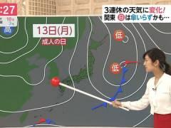 フジお天気キャスター酒井千佳さん、ブラウスをパツパツにしてしまう巨乳。