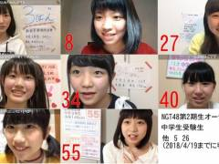 【画像】NGT2期生オーディションの中学生組が可愛いwwwww