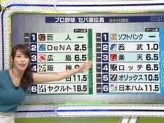 鷲見玲奈アナがノースリーブでエロいワキとムチムチおっぱいの形がくっきりの着衣巨乳キャプ!テレビ東京女子アナ