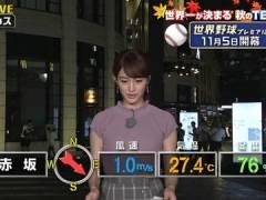 新井恵理那さんのパッツパツな胸元。