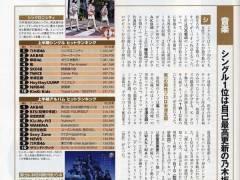 【朗報】日経エンタが上半期CD売上を掲載しSKEとNMBの売上が倍近く違うことをバラしてしまうwwwww